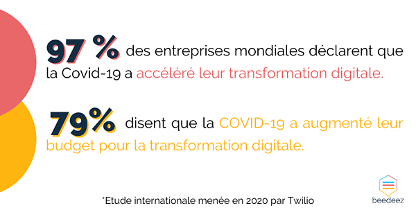 stat-transformation-digitale-post-covid
