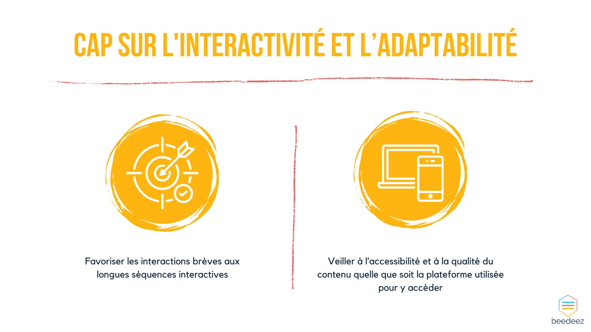 Cap sur linteractivité et l'adaptabilité