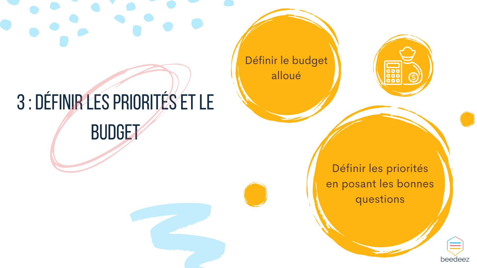 Définir les priorités et le budget