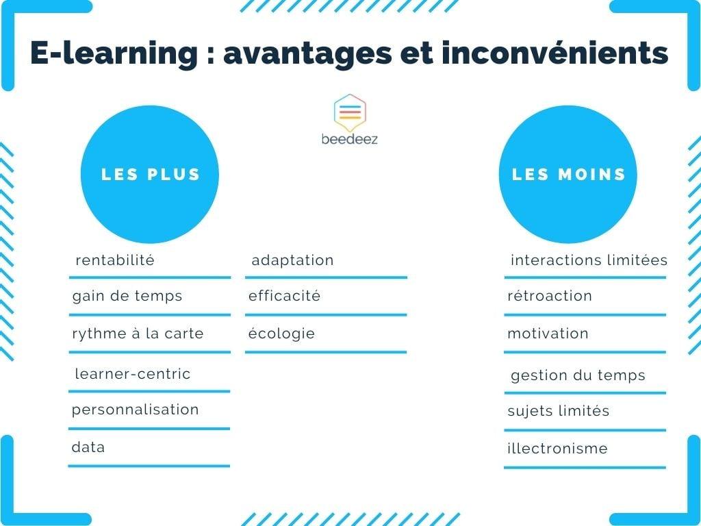 e-learning : avantages et inconvénients