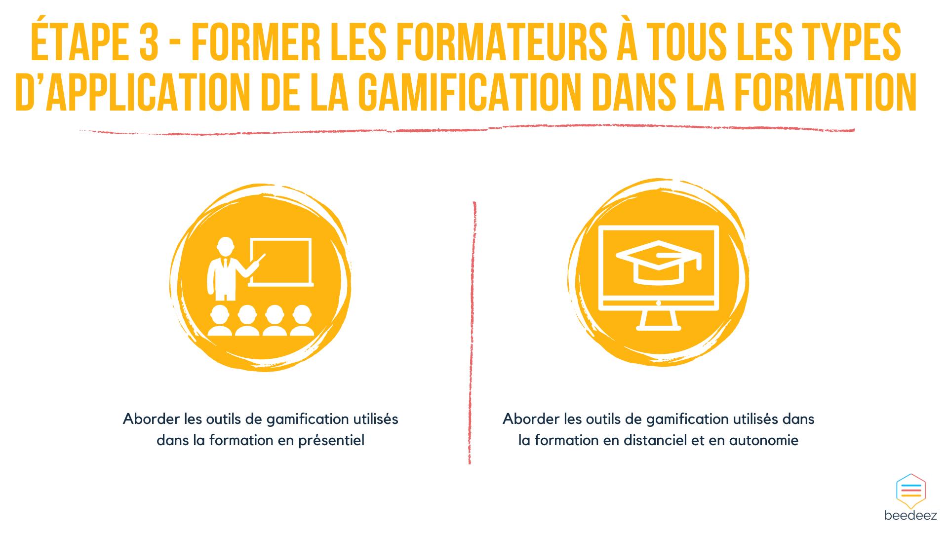 Former les formateurs à tous les types d'application de la gamification dans la formation