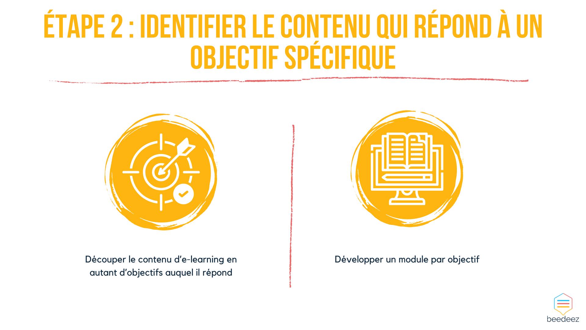 Identifier le contenu qui répond à un objectif spécifique