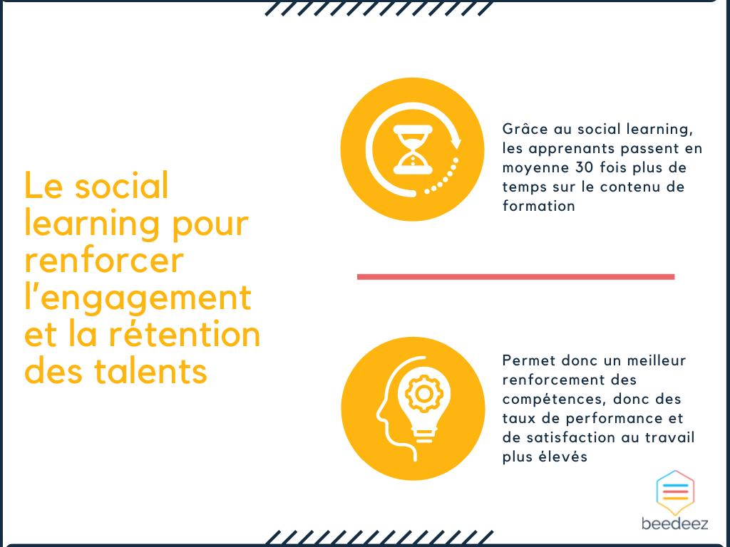 Le social learning pour renforcer l'engagement et la rétention des talents