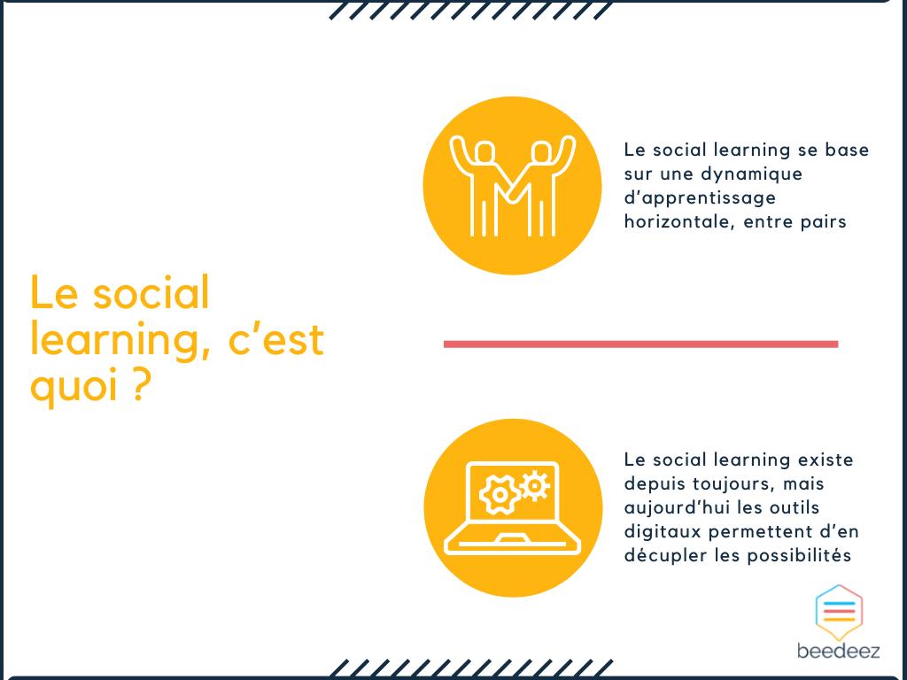 Le social learning, c'est quoi