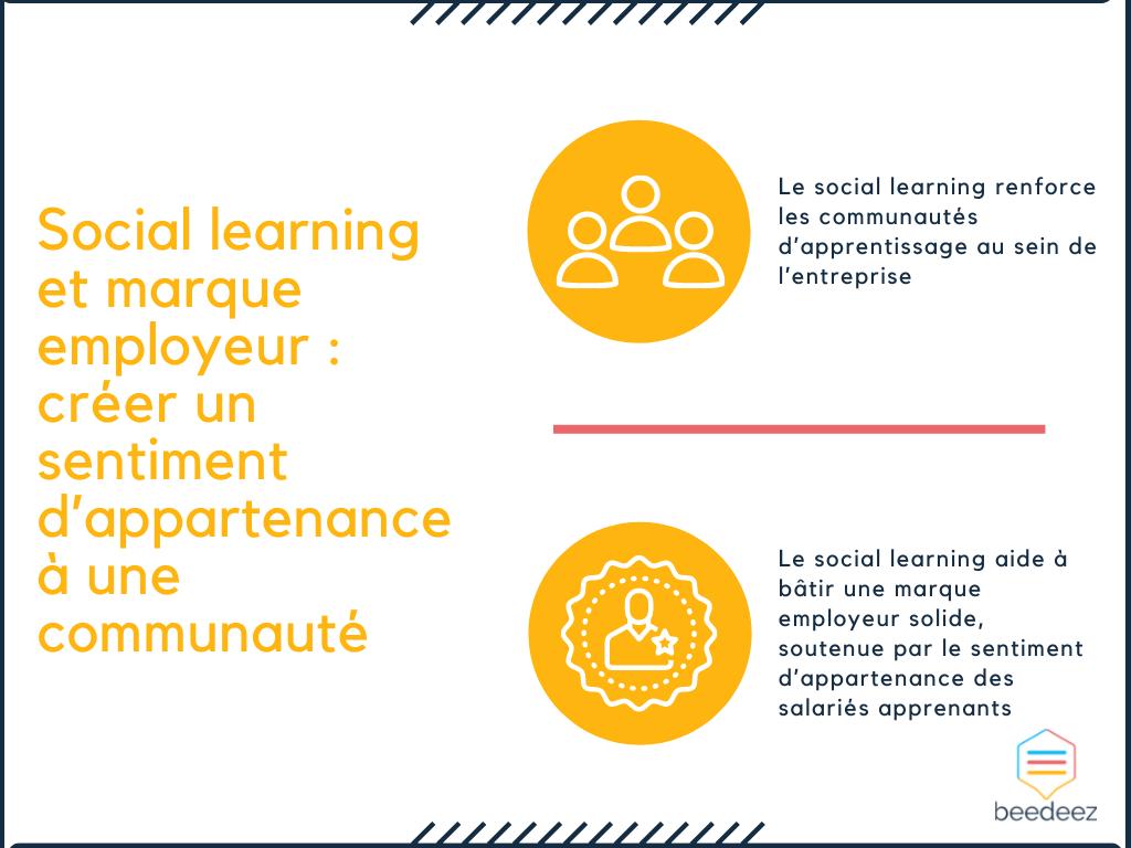 Social learning et marque employeur créer un sentiment d'appartenance à une communauté