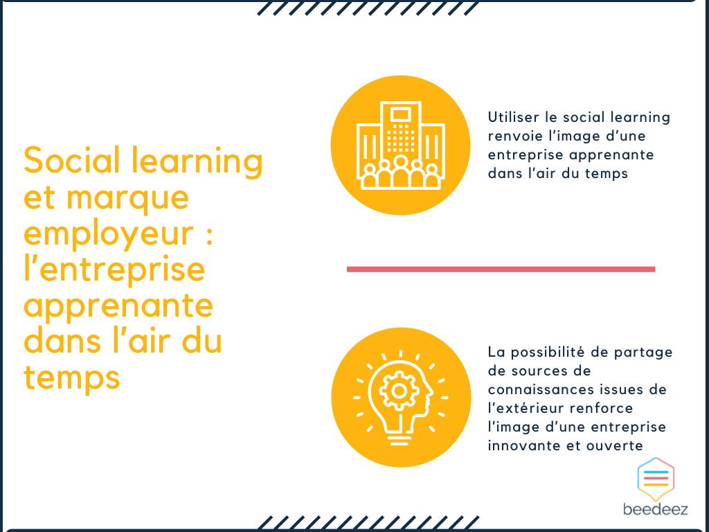 Social learning et marque employeur l'entreprise apprenante dans l'air du temps