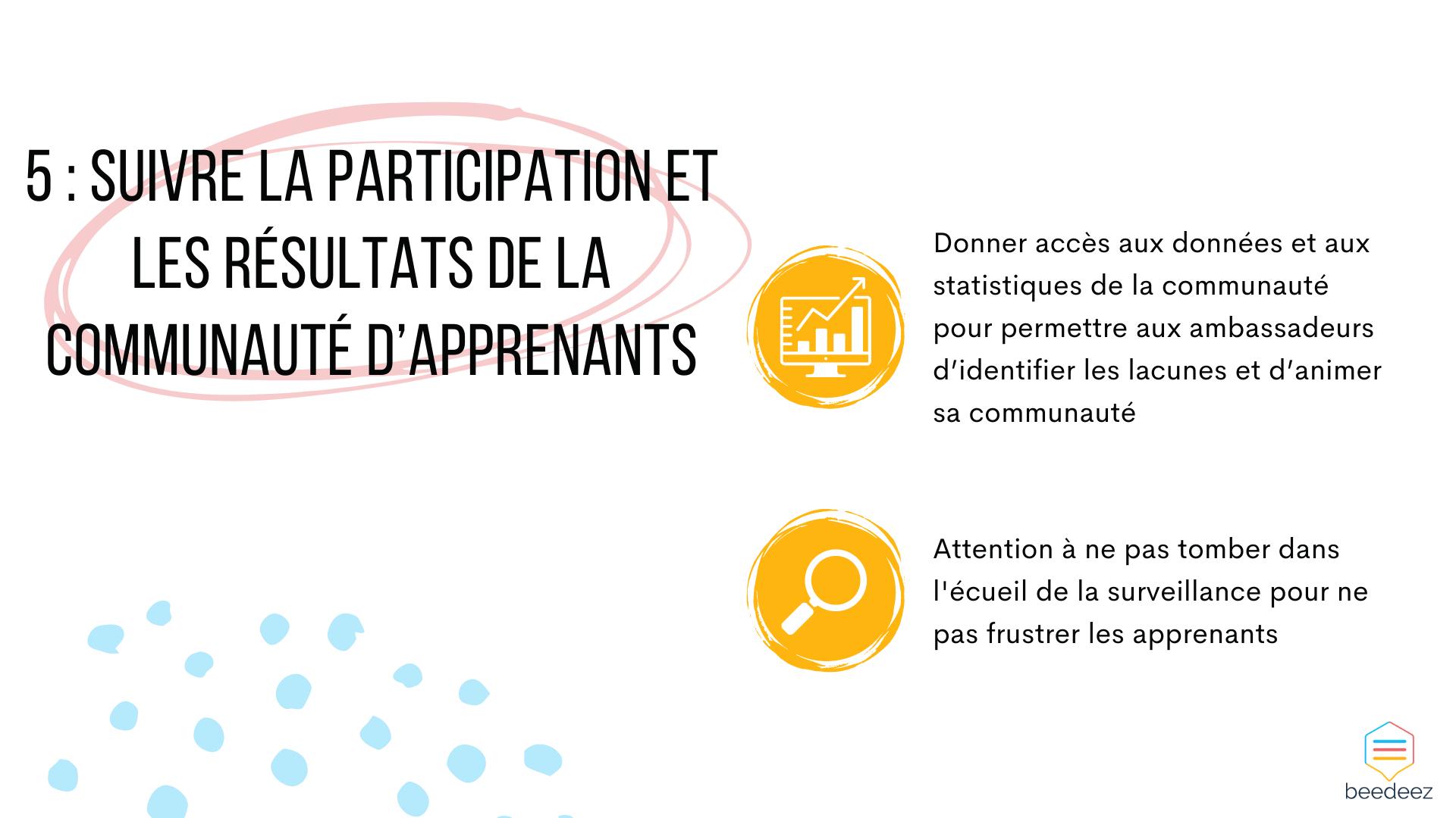 Suivre la participation et les résultats de la communauté d'apprenants