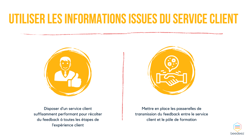 infomations issues service client